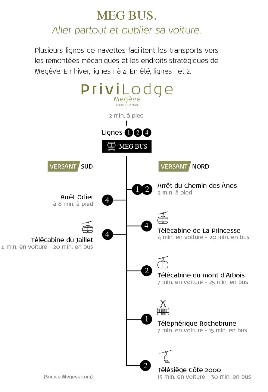 programme immobilier PRIVILODGE, Megève Demi-quartier - MEG BUS